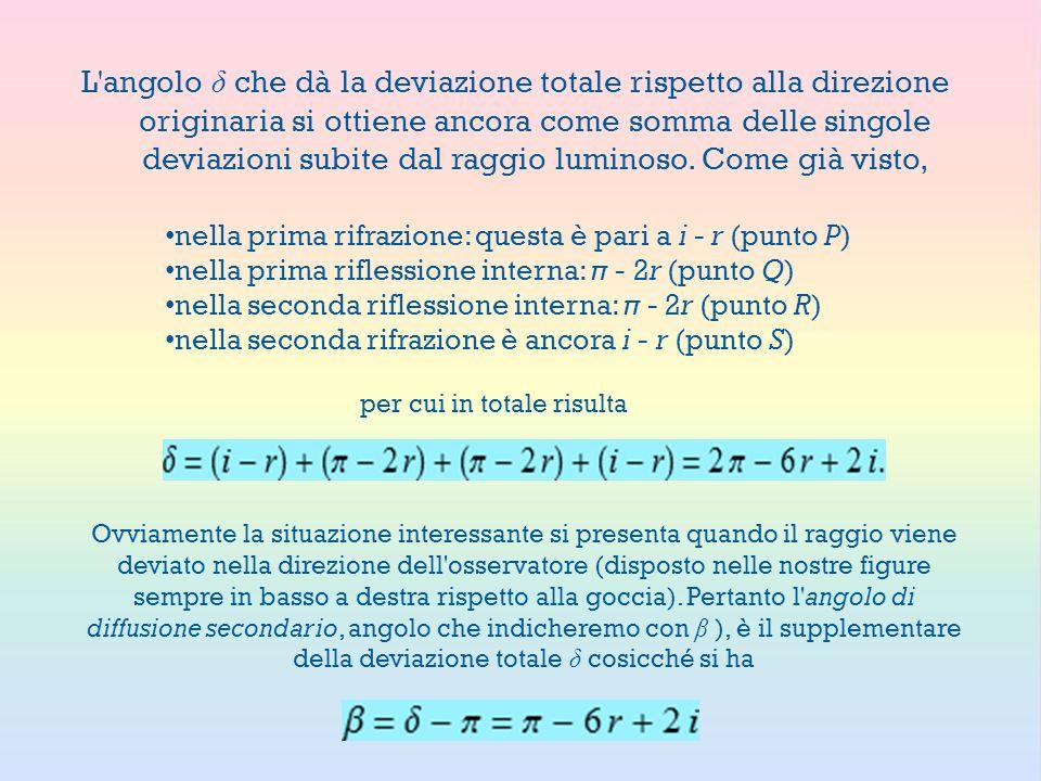 L angolo δ che dà la deviazione totale rispetto alla direzione originaria si ottiene ancora come somma delle singole deviazioni subite dal raggio luminoso. Come già visto,