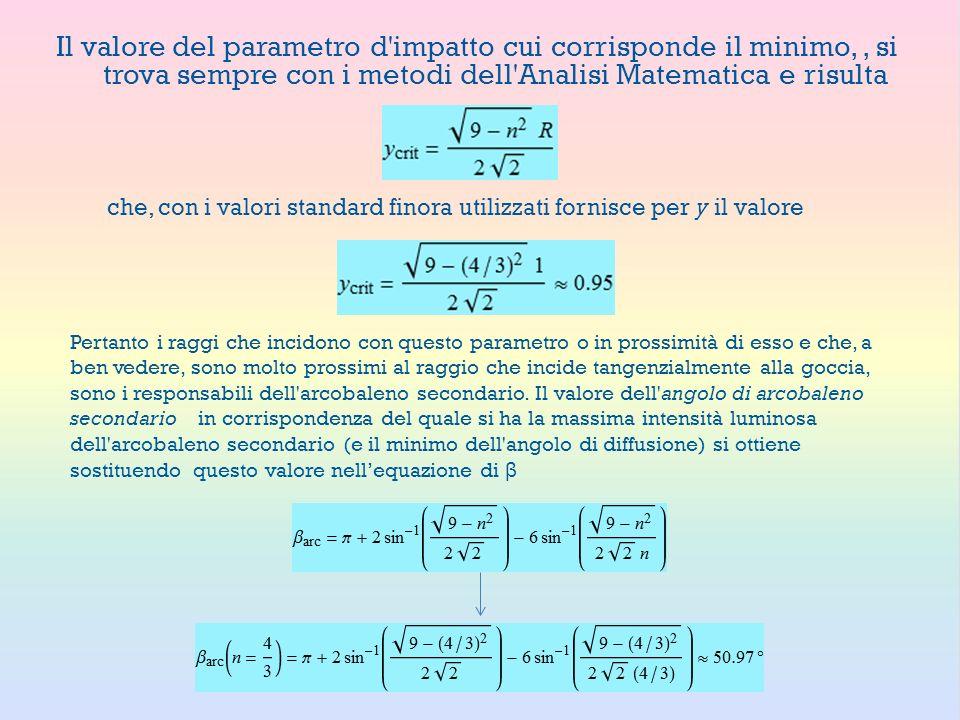 Il valore del parametro d impatto cui corrisponde il minimo, , si trova sempre con i metodi dell Analisi Matematica e risulta