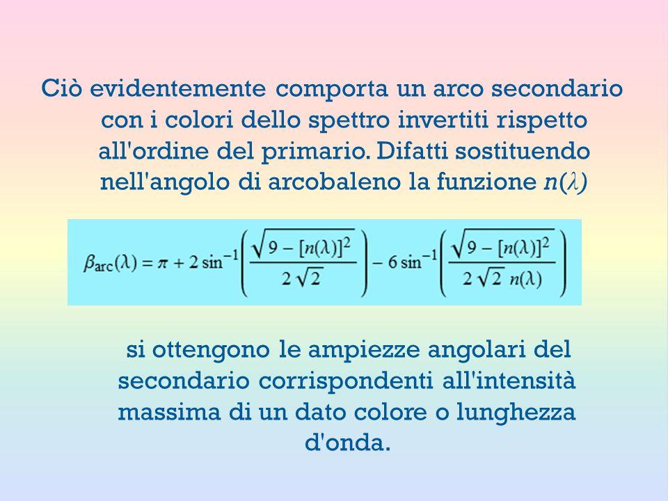 Ciò evidentemente comporta un arco secondario con i colori dello spettro invertiti rispetto all ordine del primario. Difatti sostituendo nell angolo di arcobaleno la funzione n(λ)