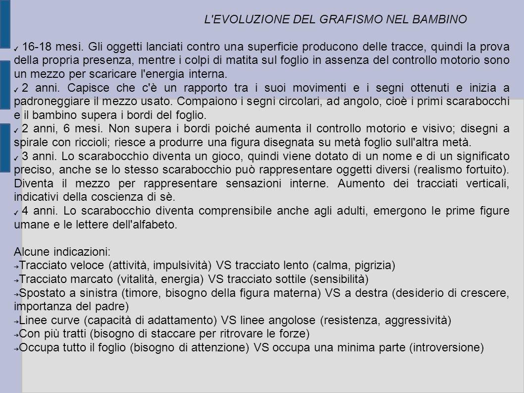 L EVOLUZIONE DEL GRAFISMO NEL BAMBINO