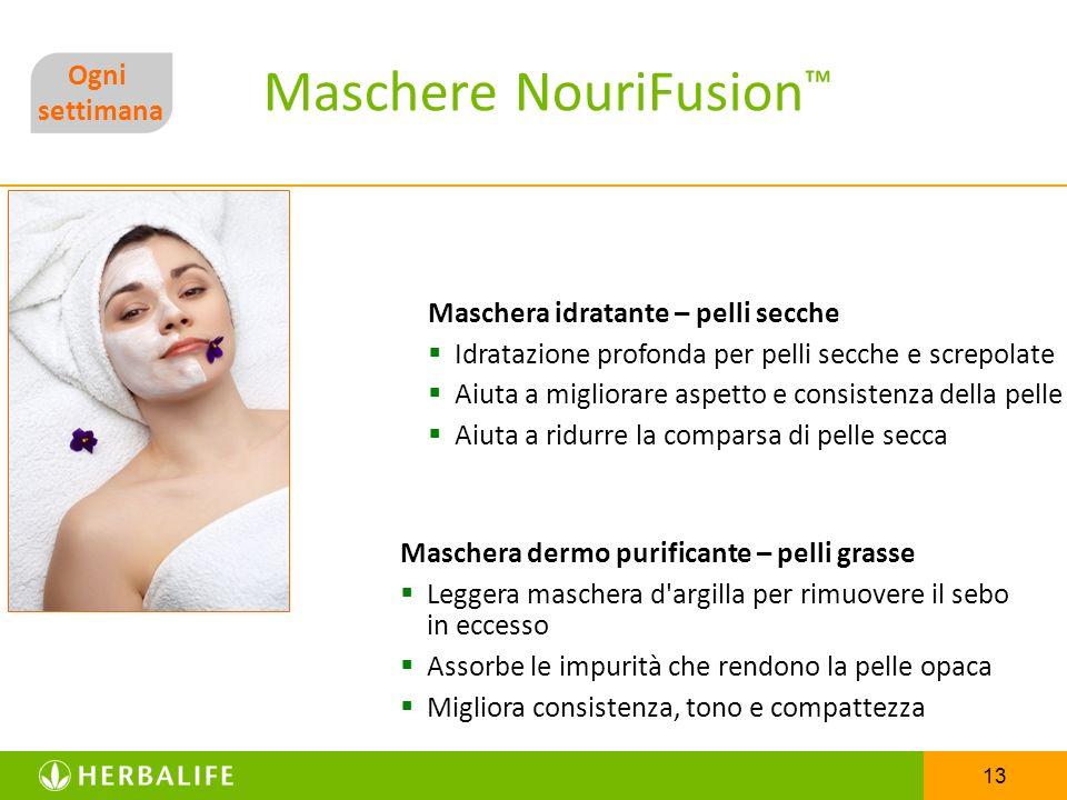 Maschere NouriFusion™