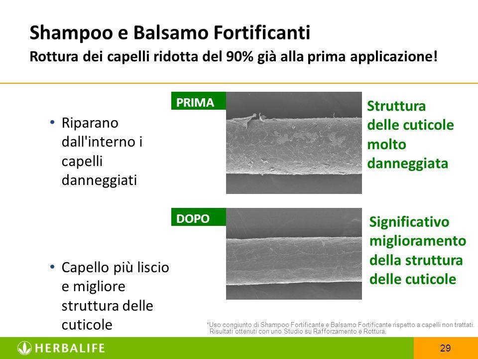 Shampoo e Balsamo Fortificanti