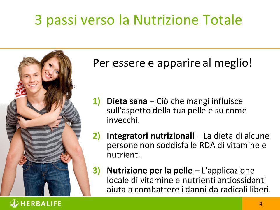 3 passi verso la Nutrizione Totale