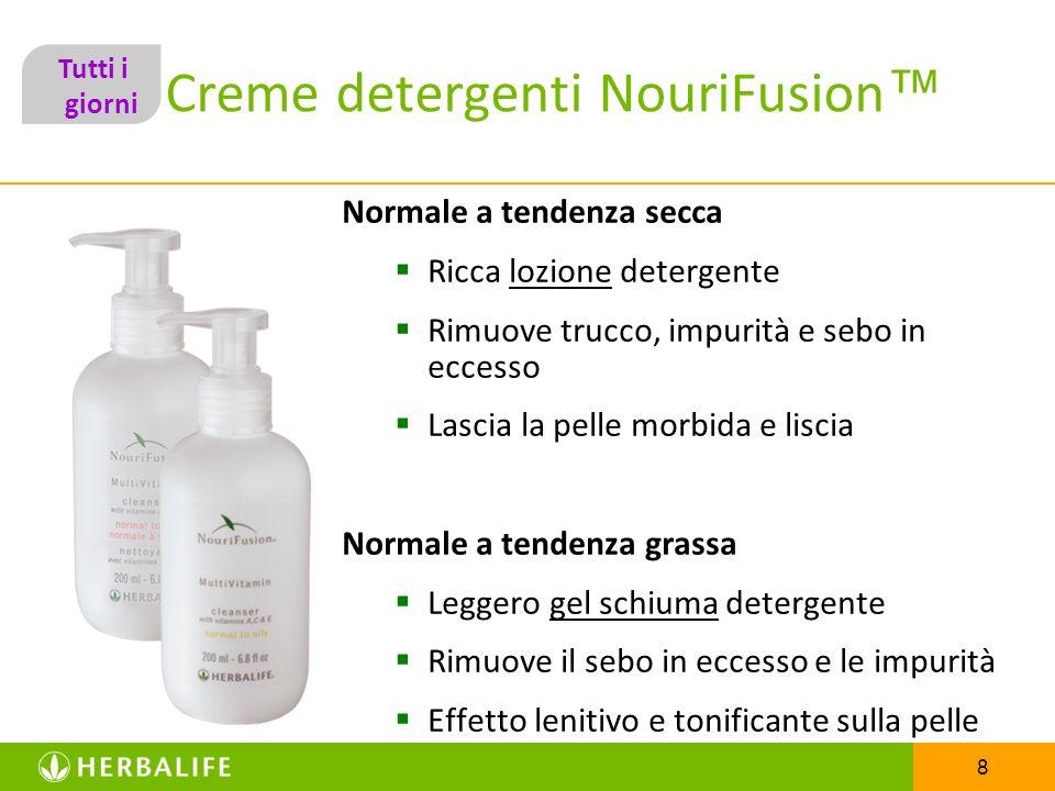 Creme detergenti NouriFusion™
