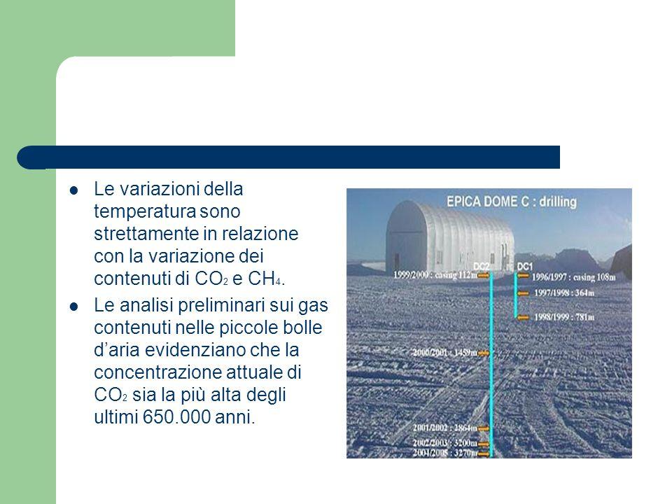 Le variazioni della temperatura sono strettamente in relazione con la variazione dei contenuti di CO2 e CH4.