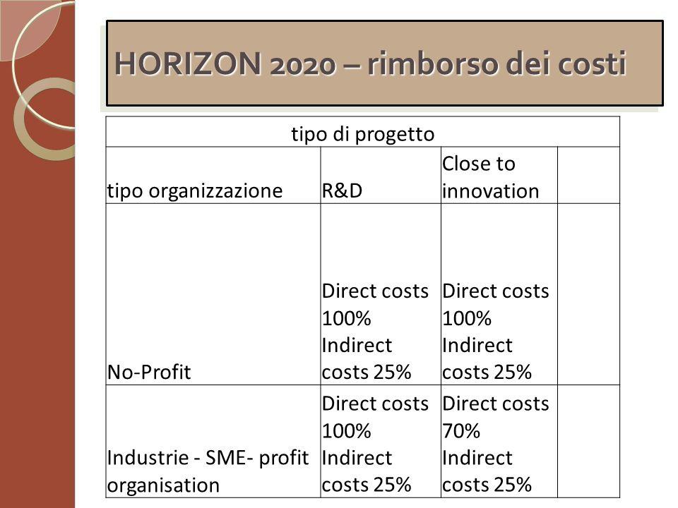 HORIZON 2020 – rimborso dei costi
