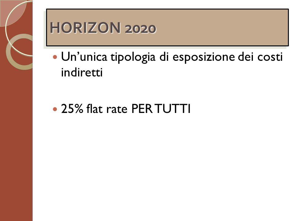 HORIZON 2020 Un'unica tipologia di esposizione dei costi indiretti