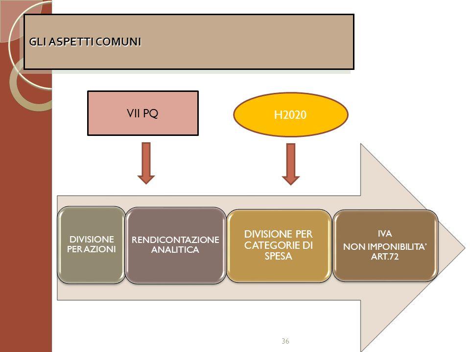 GLI ASPETTI COMUNI VII PQ H2020 DIVISIONE PER CATEGORIE DI SPESA IVA