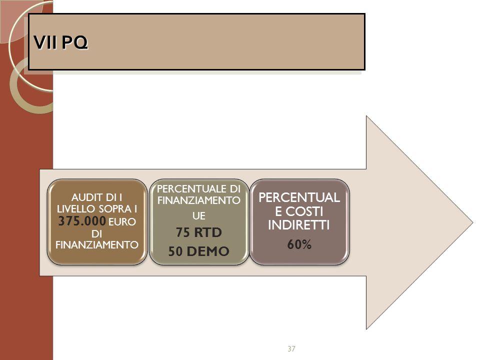 VII PQ PERCENTUALE COSTI INDIRETTI 75 RTD 60% 50 DEMO
