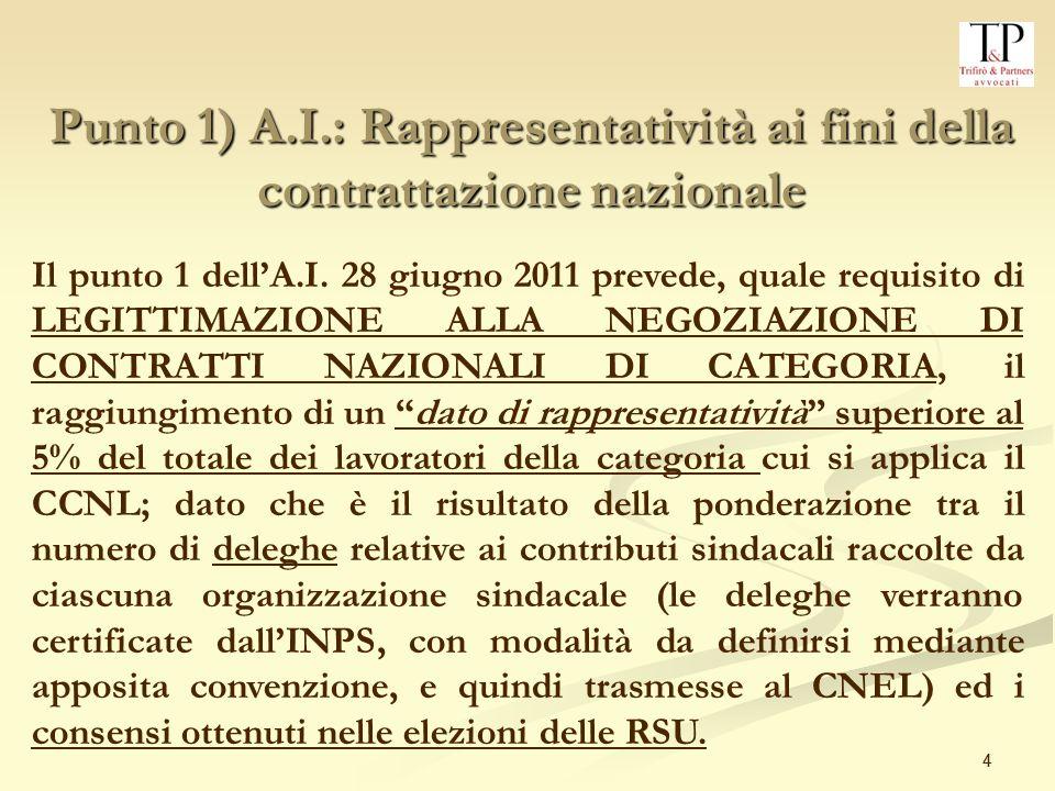 Punto 1) A.I.: Rappresentatività ai fini della contrattazione nazionale