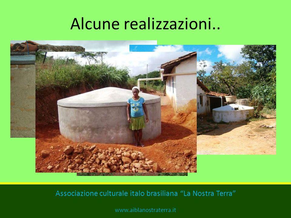 Associazione culturale italo brasiliana La Nostra Terra