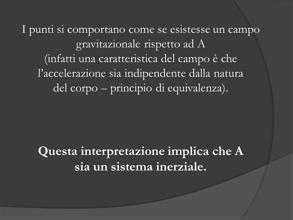 Questa interpretazione implica che A sia un sistema inerziale.