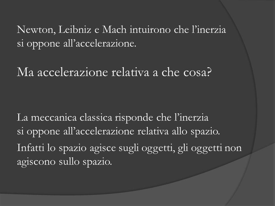 Newton, Leibniz e Mach intuirono che l'inerzia si oppone all'accelerazione.