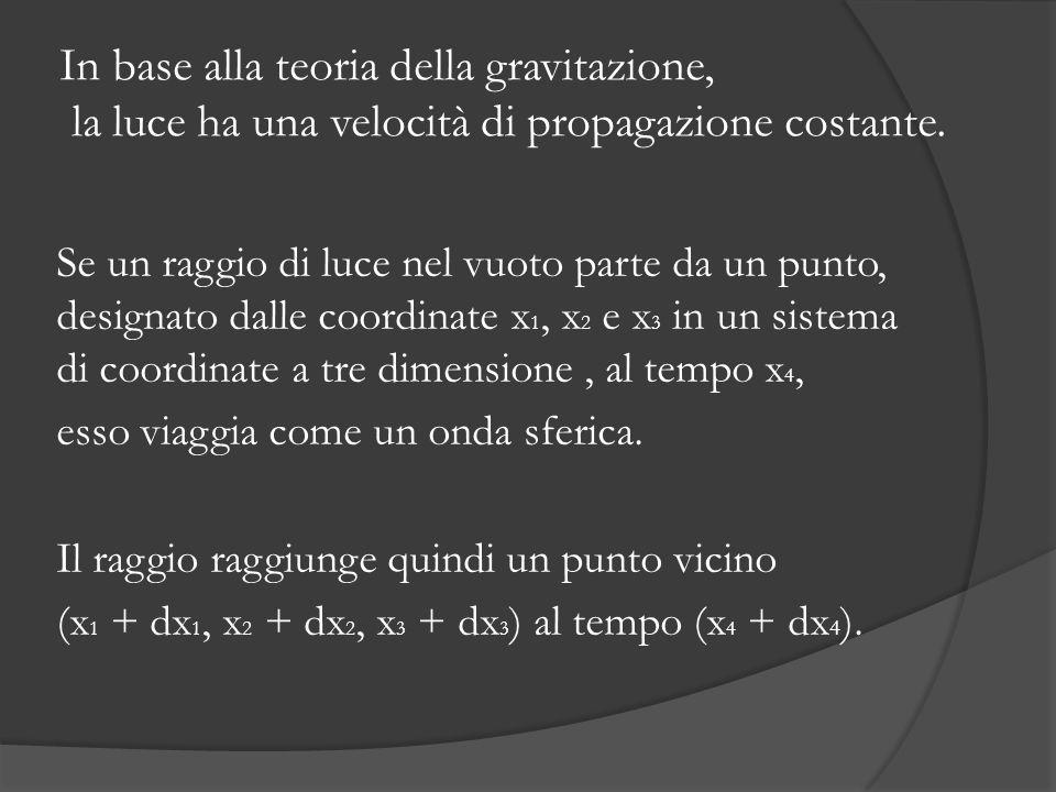 In base alla teoria della gravitazione, la luce ha una velocità di propagazione costante.
