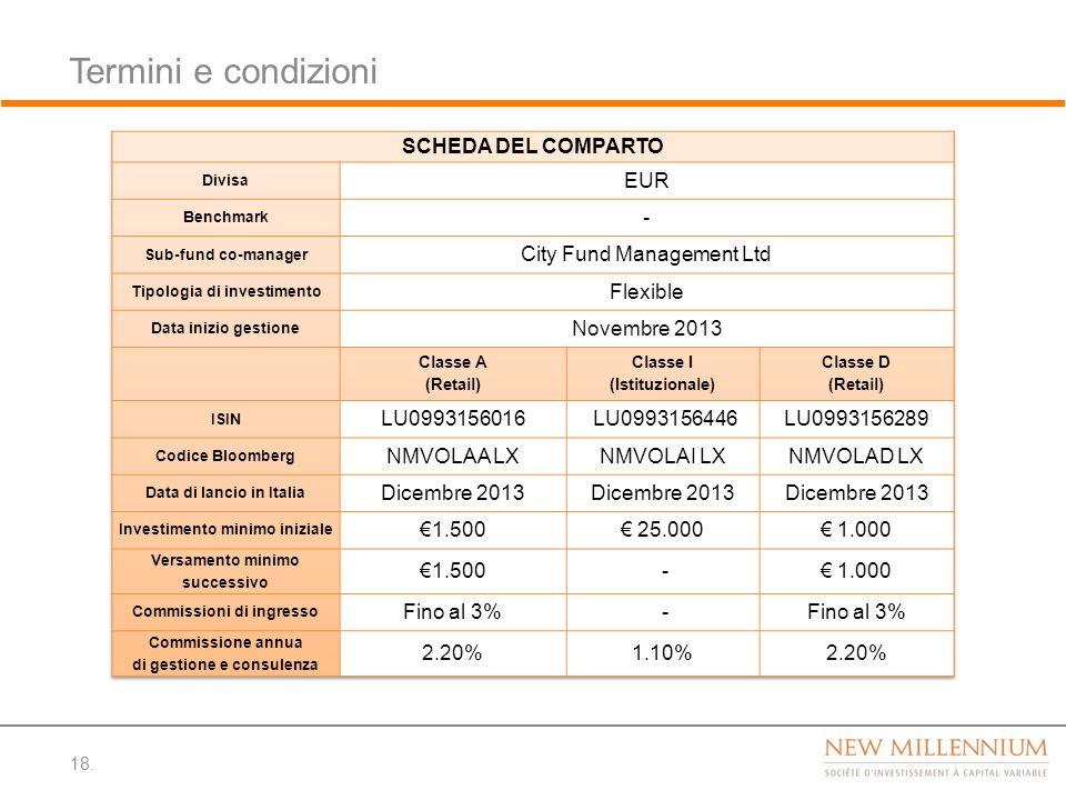 Termini e condizioni SCHEDA DEL COMPARTO EUR -