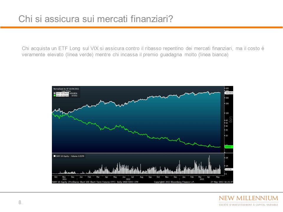 Chi si assicura sui mercati finanziari