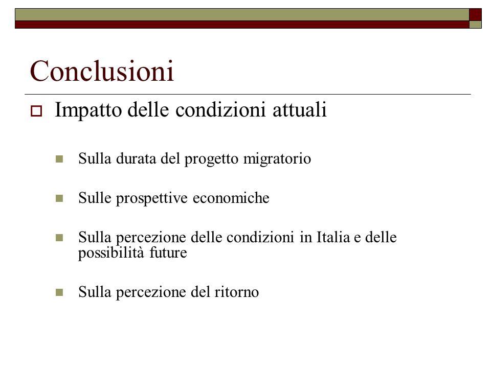 Conclusioni Impatto delle condizioni attuali
