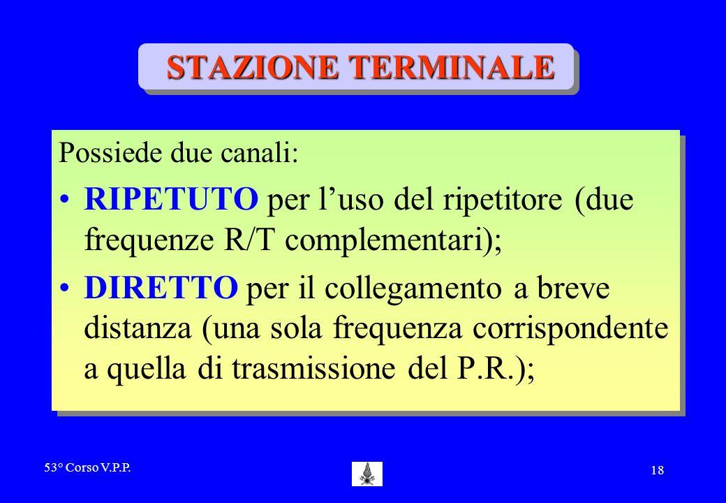RIPETUTO per l'uso del ripetitore (due frequenze R/T complementari);