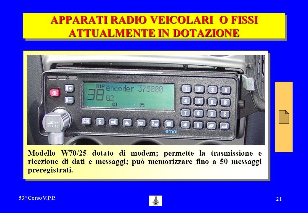 APPARATI RADIO VEICOLARI O FISSI ATTUALMENTE IN DOTAZIONE