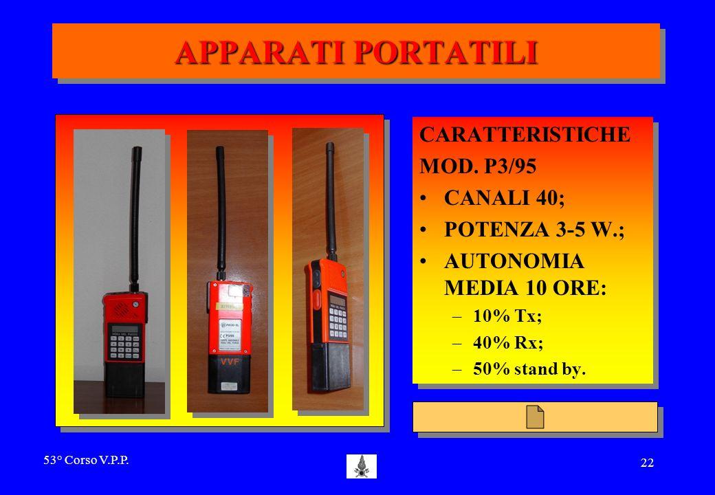 APPARATI PORTATILI CARATTERISTICHE MOD. P3/95 CANALI 40;
