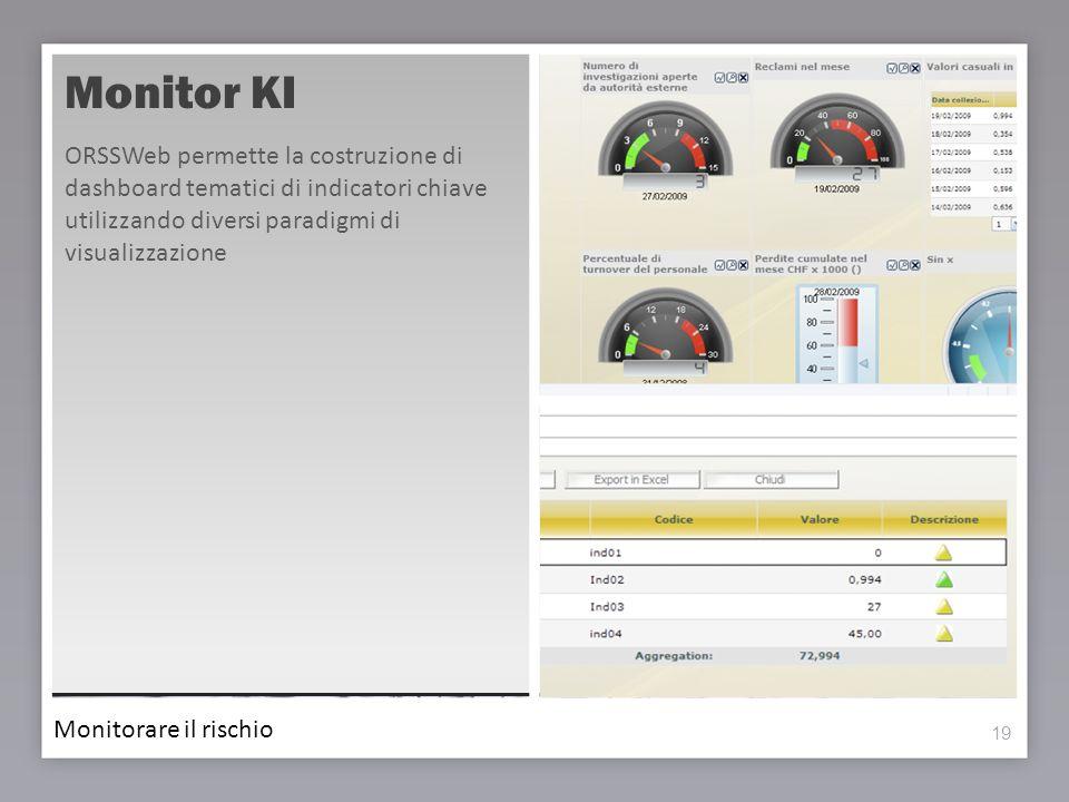 Monitor KI ORSSWeb permette la costruzione di dashboard tematici di indicatori chiave utilizzando diversi paradigmi di visualizzazione.