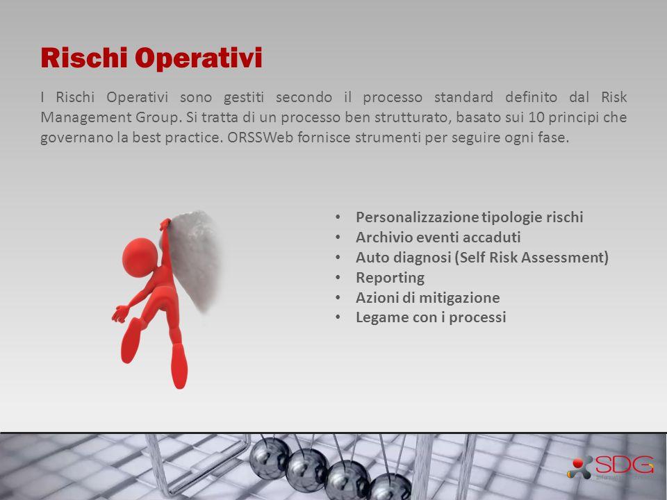Rischi Operativi