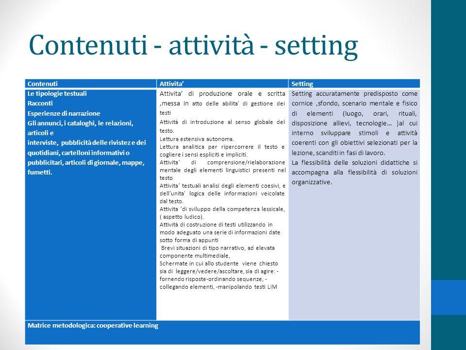 Contenuti - attività - setting