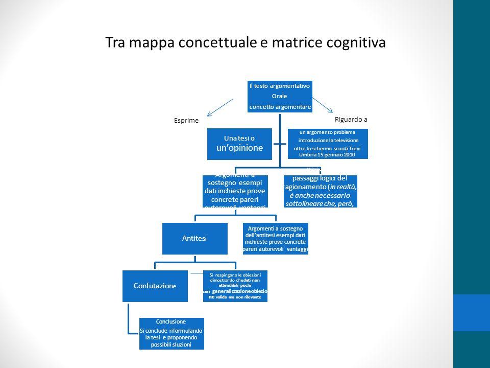 Tra mappa concettuale e matrice cognitiva
