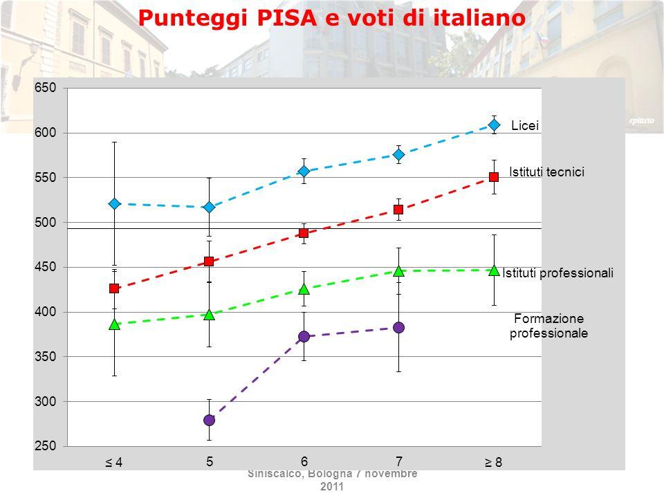 Punteggi PISA e voti di italiano Siniscalco, Bologna 7 novembre 2011