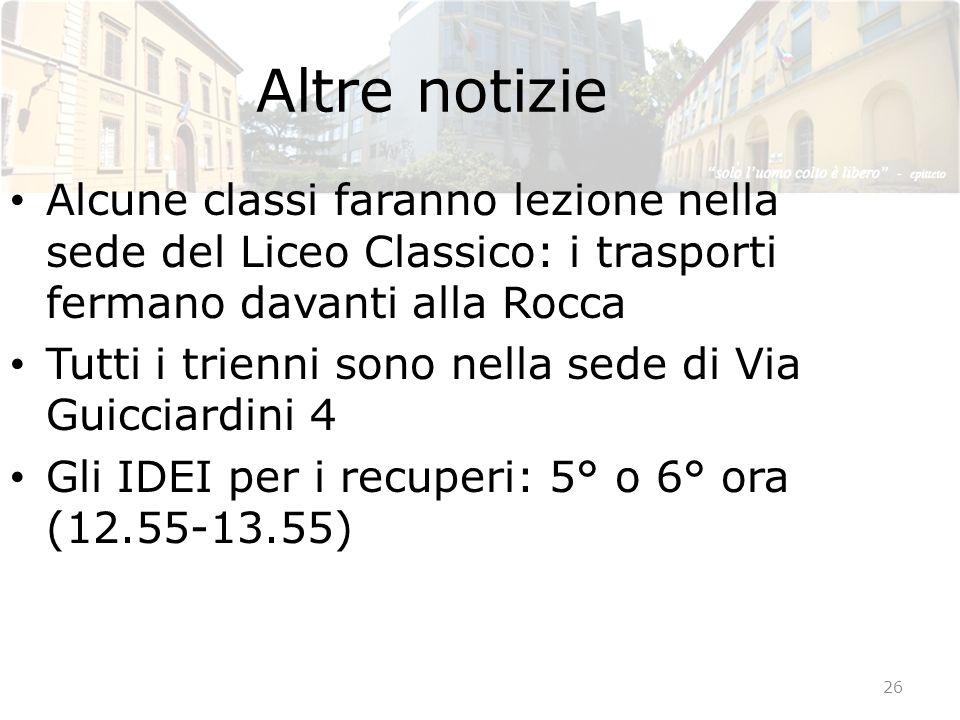 Altre notizie Alcune classi faranno lezione nella sede del Liceo Classico: i trasporti fermano davanti alla Rocca.
