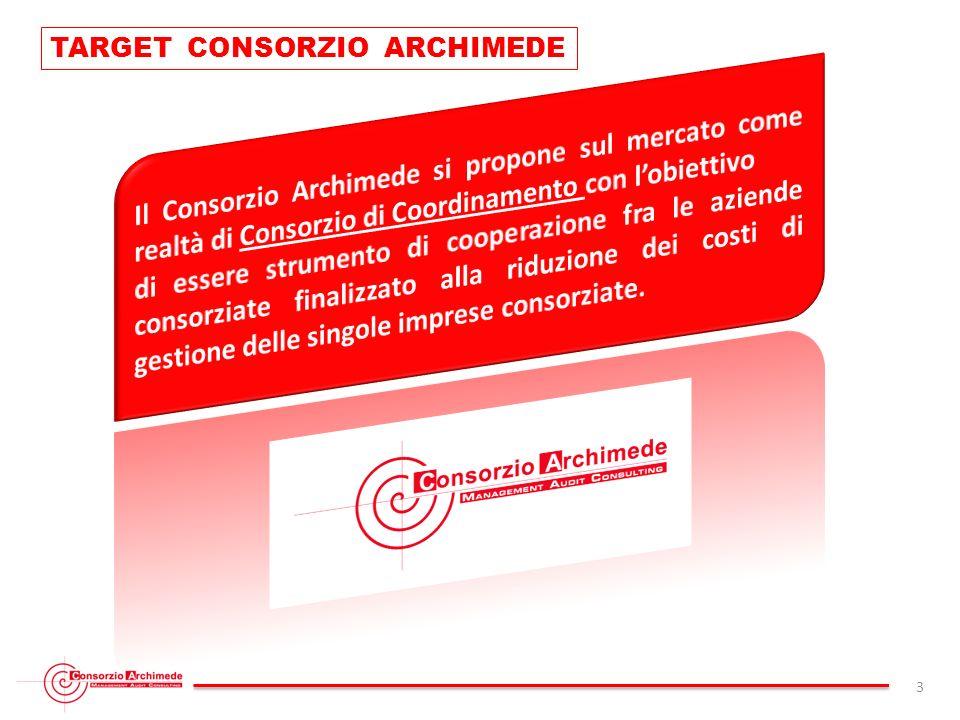 TARGET CONSORZIO ARCHIMEDE