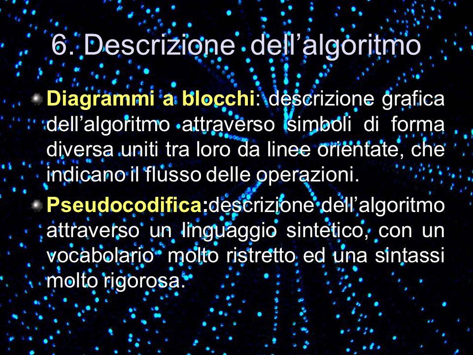 6. Descrizione dell'algoritmo