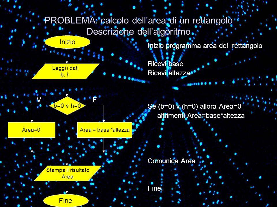 PROBLEMA: calcolo dell'area di un rettangolo Descrizione dell'algoritmo