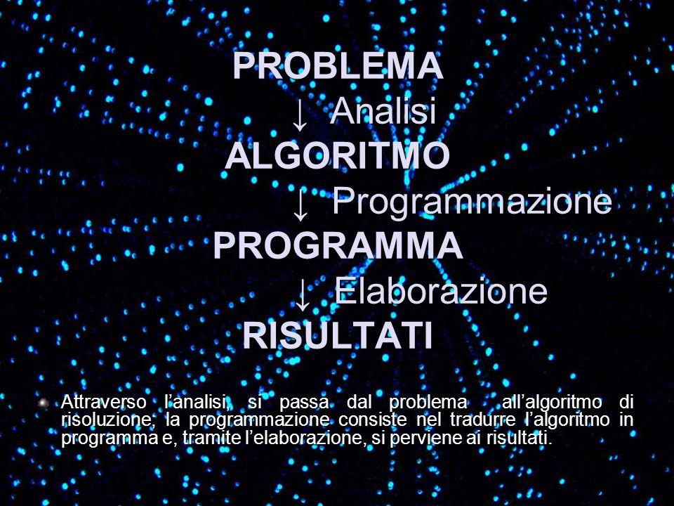 PROBLEMA ↓ Analisi ALGORITMO ↓ Programmazione PROGRAMMA ↓ Elaborazione RISULTATI