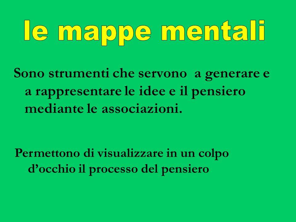 le mappe mentali Sono strumenti che servono a generare e a rappresentare le idee e il pensiero mediante le associazioni.