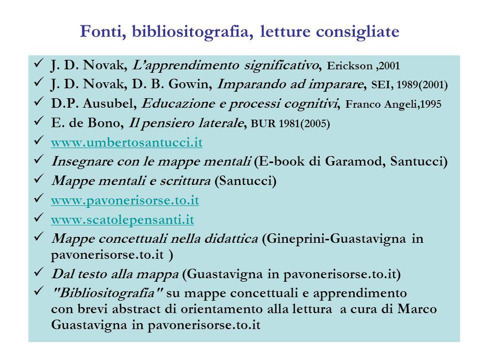 Fonti, bibliositografia, letture consigliate