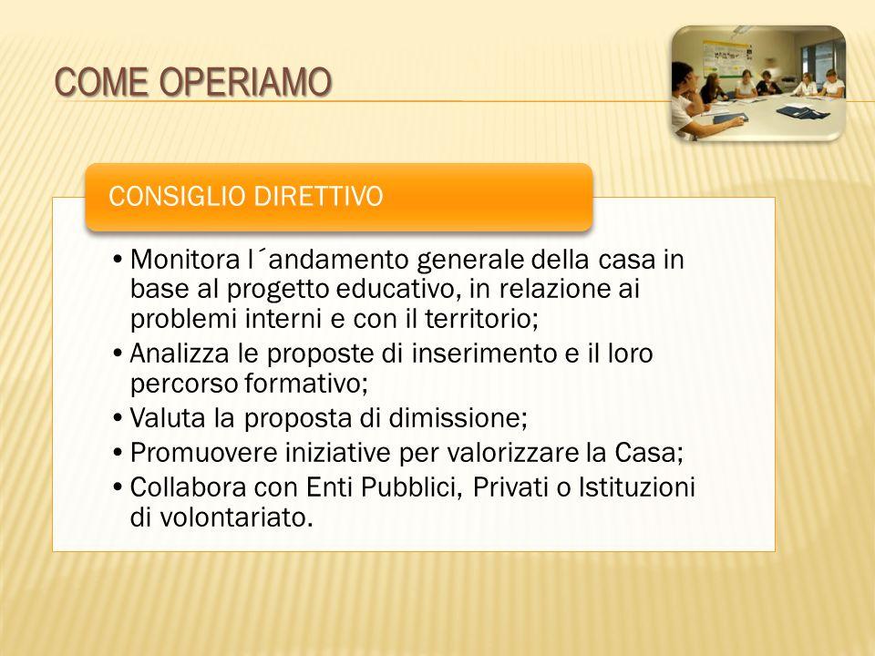 COME OPERIAMO Monitora l´andamento generale della casa in base al progetto educativo, in relazione ai problemi interni e con il territorio;