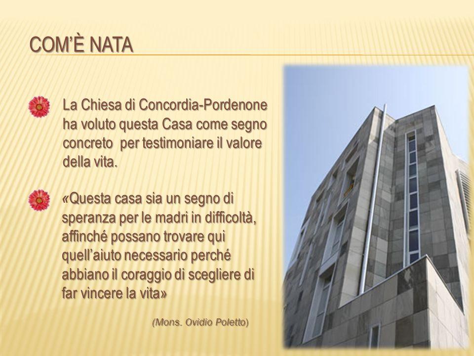 COM'È NATA La Chiesa di Concordia-Pordenone