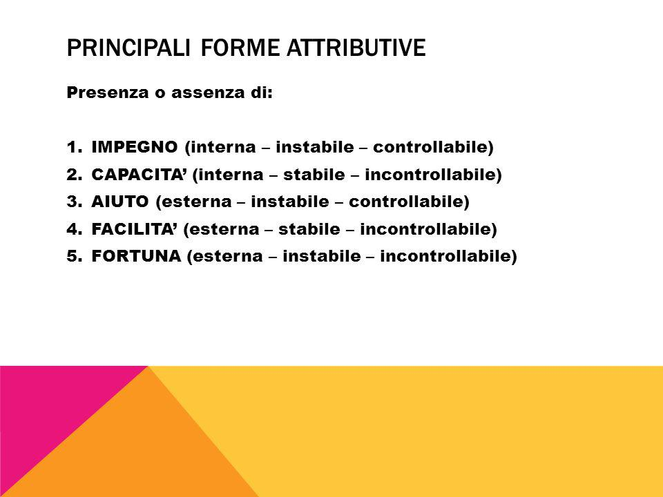 PRINCIPALI FORME ATTRIBUTIVE
