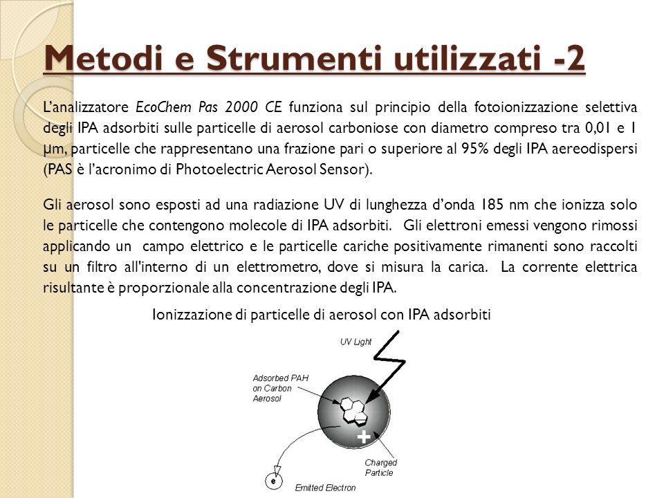 Metodi e Strumenti utilizzati -2