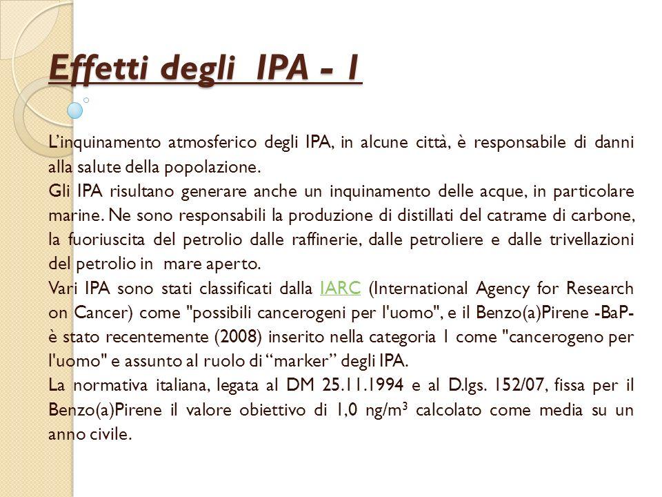 Effetti degli IPA - 1 L'inquinamento atmosferico degli IPA, in alcune città, è responsabile di danni alla salute della popolazione.