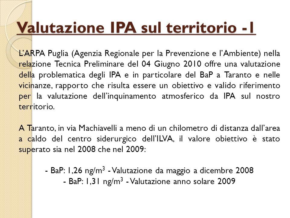 Valutazione IPA sul territorio -1