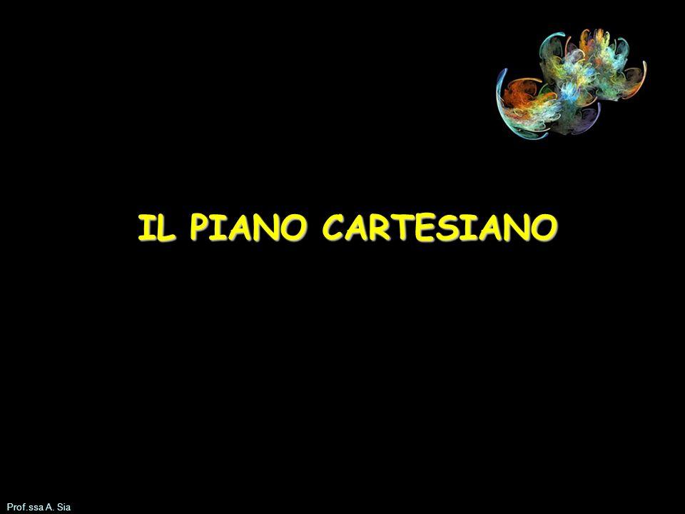 IL PIANO CARTESIANO Prof.ssa A. Sia
