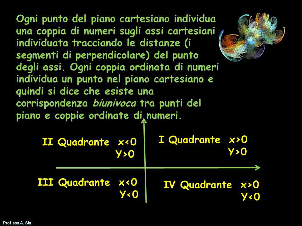 Ogni punto del piano cartesiano individua una coppia di numeri sugli assi cartesiani individuata tracciando le distanze (i segmenti di perpendicolare) del punto degli assi. Ogni coppia ordinata di numeri individua un punto nel piano cartesiano e quindi si dice che esiste una corrispondenza biunivoca tra punti del piano e coppie ordinate di numeri.