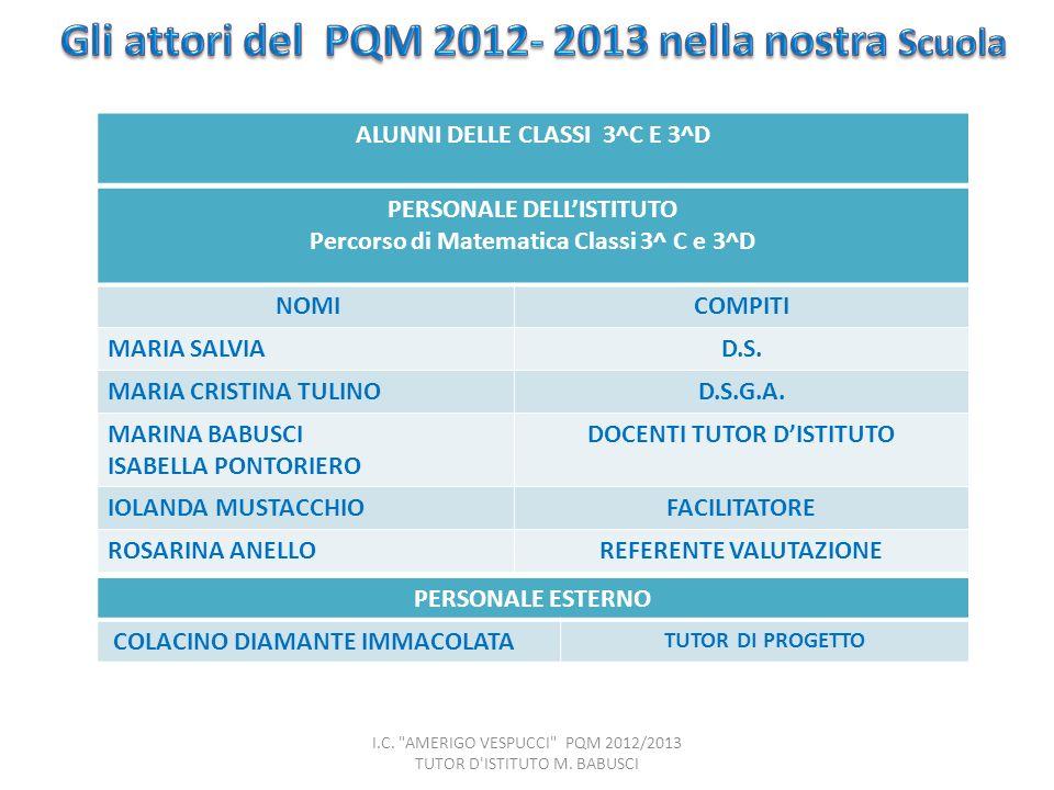 Gli attori del PQM 2012- 2013 nella nostra Scuola