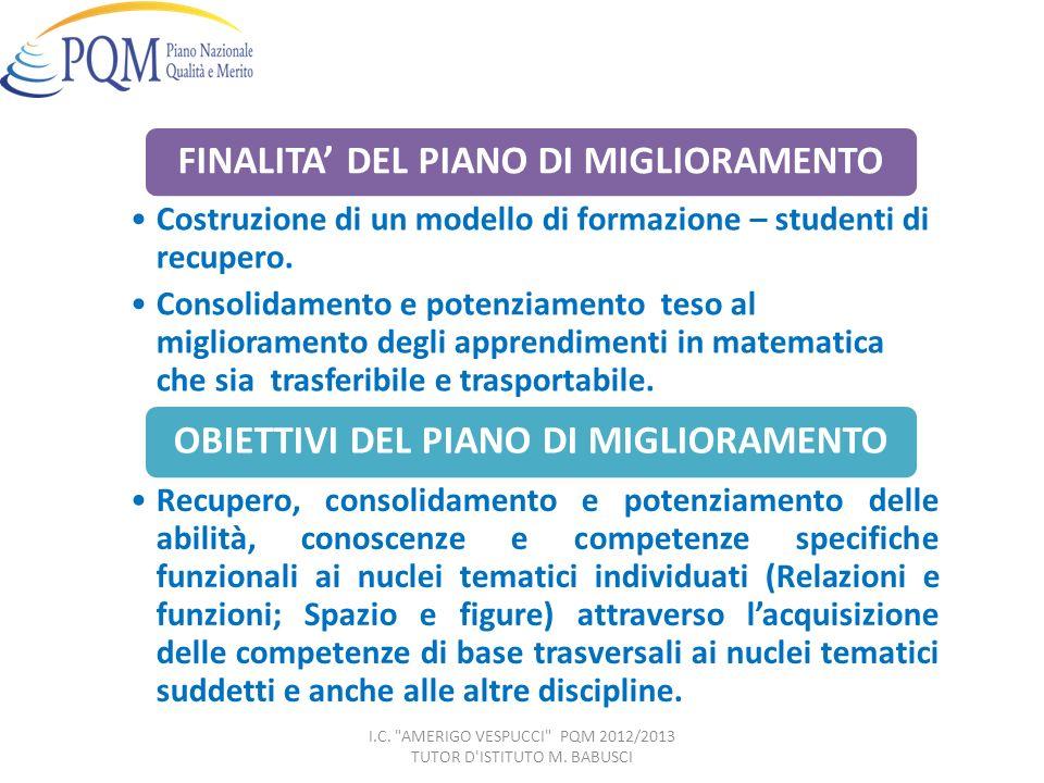 FINALITA' DEL PIANO DI MIGLIORAMENTO