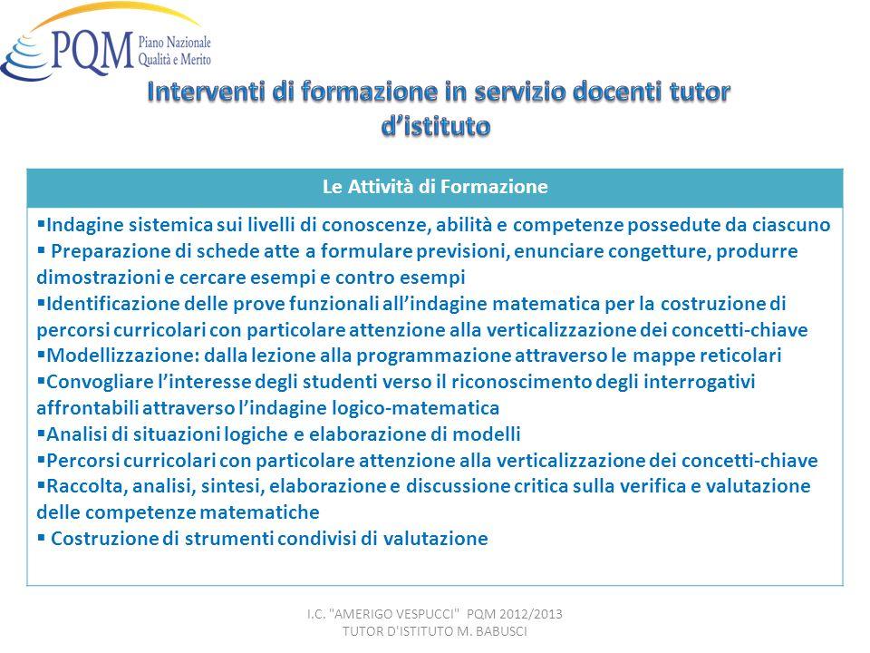Interventi di formazione in servizio docenti tutor d'istituto