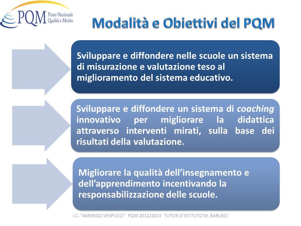 Modalità e Obiettivi del PQM