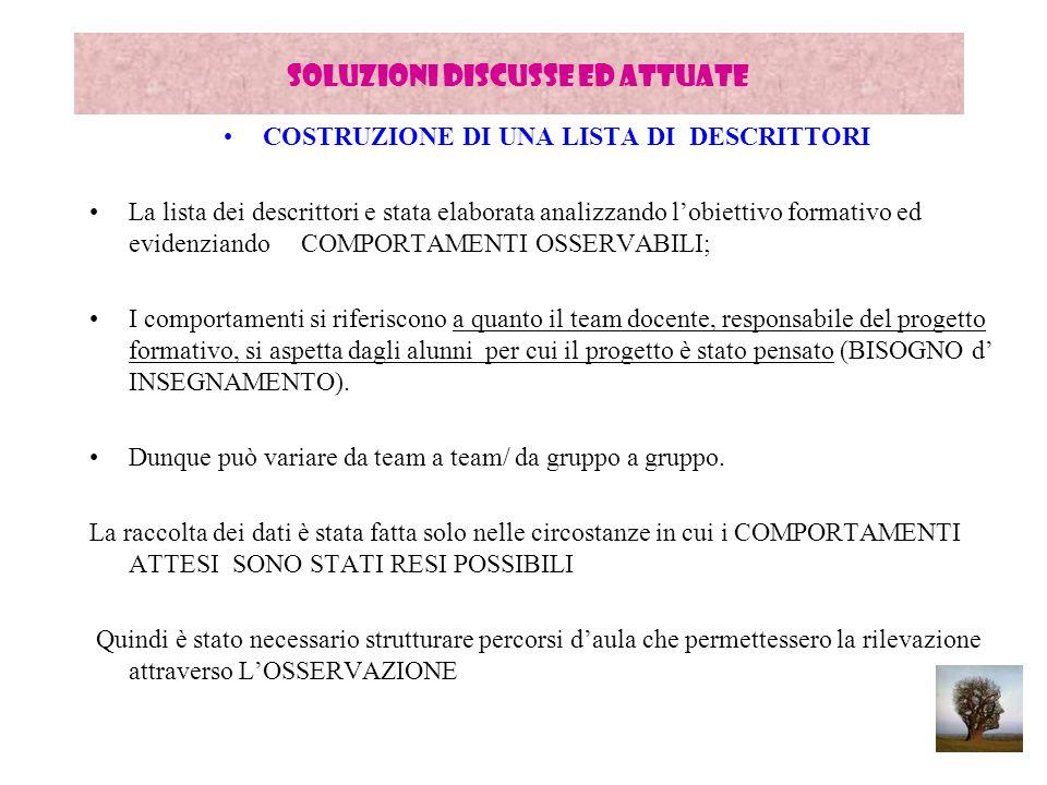 SOLUZIONI DISCUSSE ED ATTUATE