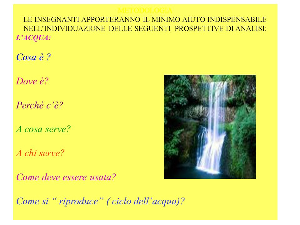 Come si riproduce ( ciclo dell'acqua)